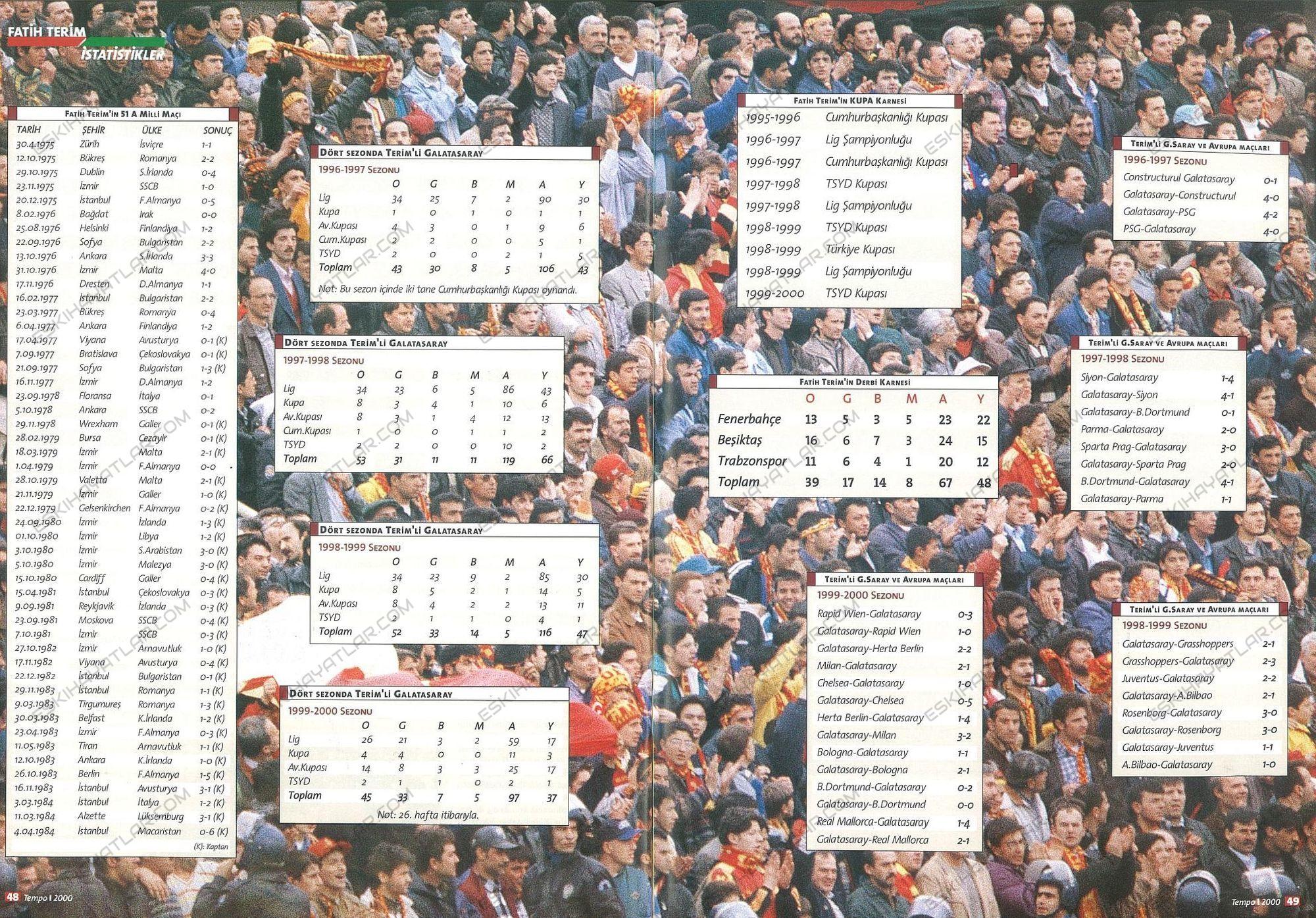 fatih-terim-fotograflari-fatih-terim-futbol-kariyeri-2000-yili-tempo-dergisi-arsivleri (31)