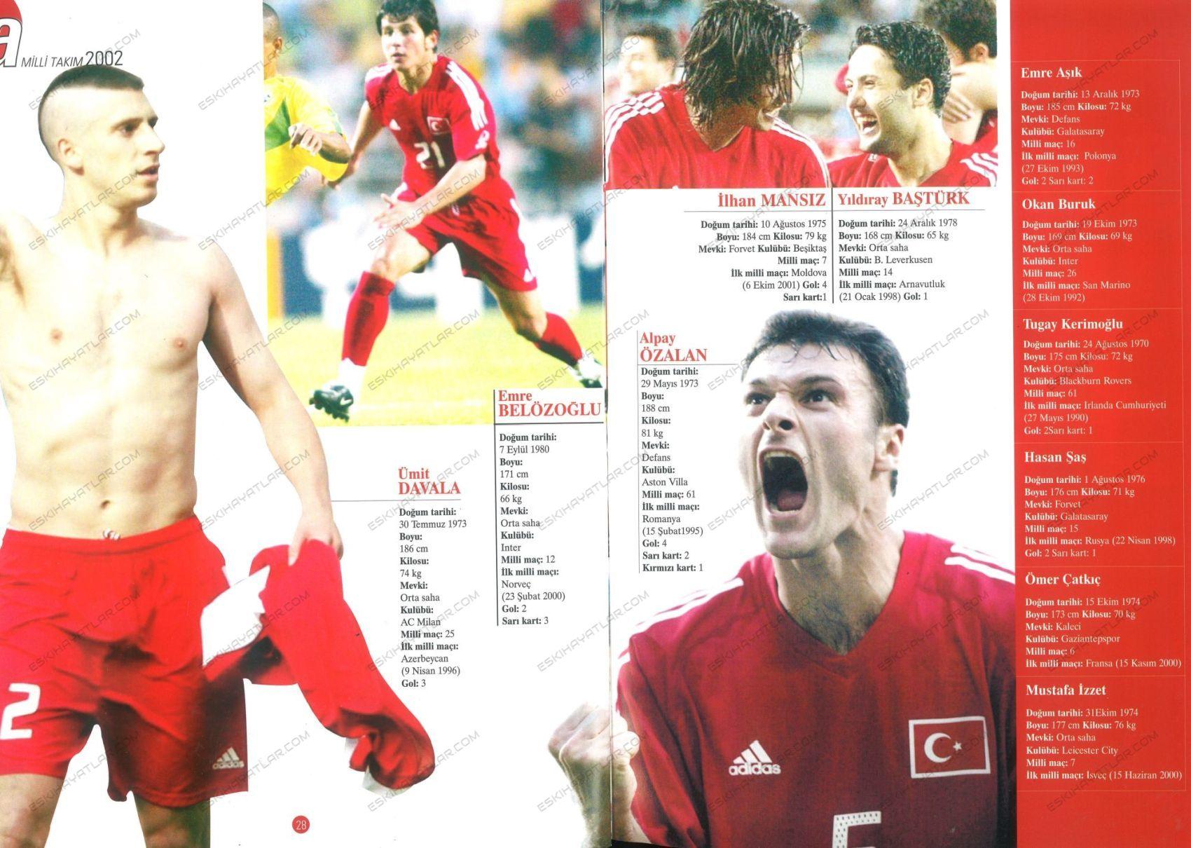 0406-turkiye-a-milli-takimi-2002-dunya-kupasi-kadrosu-aktuel-dergisi (10)