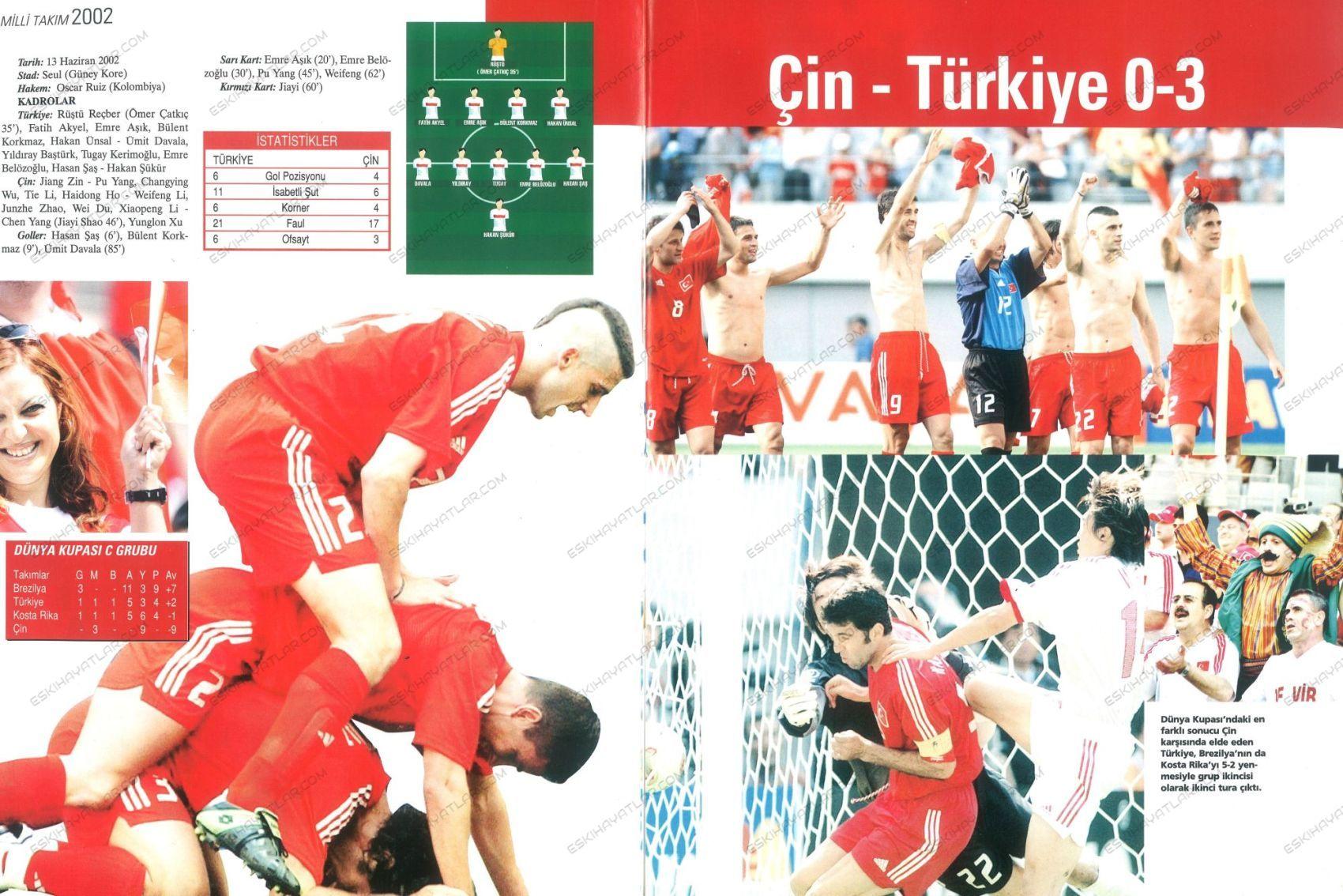 0406-turkiye-a-milli-takimi-2002-dunya-kupasi-kadrosu-aktuel-dergisi (7)