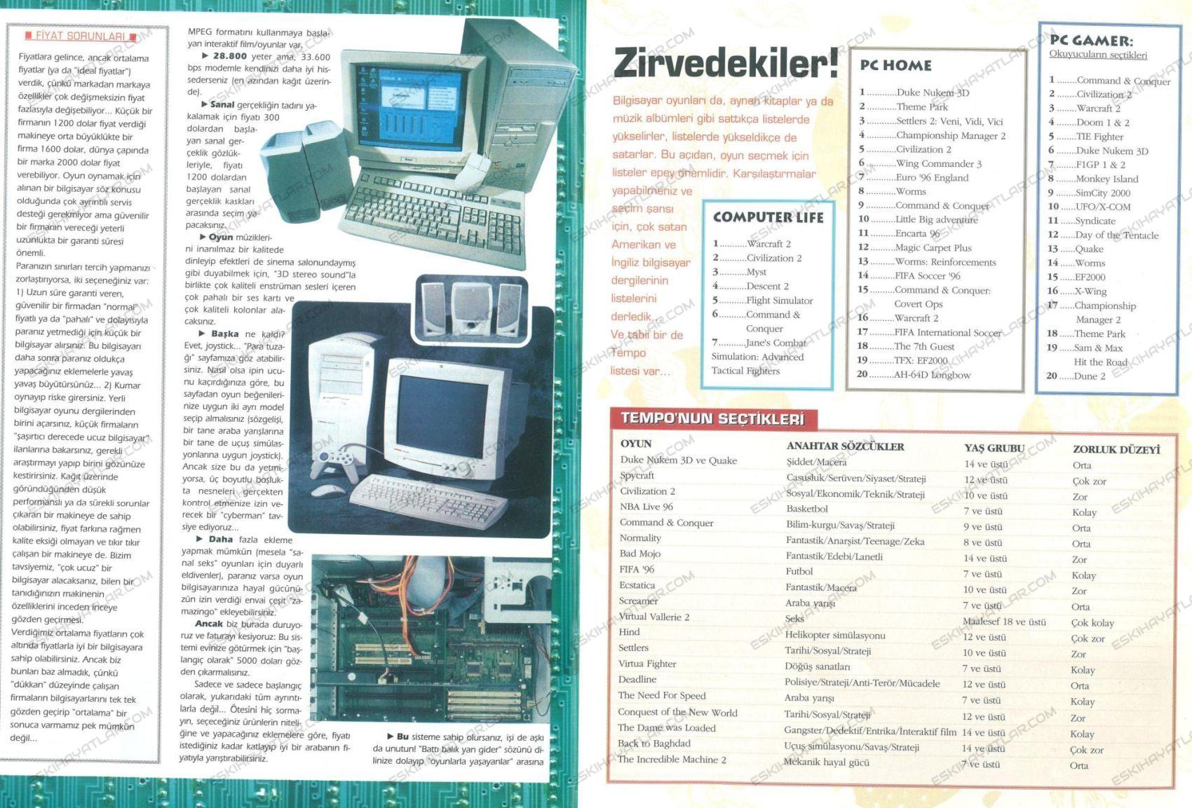 0277-doksanli-yillarin-bilgisayar-oyunlari-1996-yilinda-bilgisayar-markalari (7)